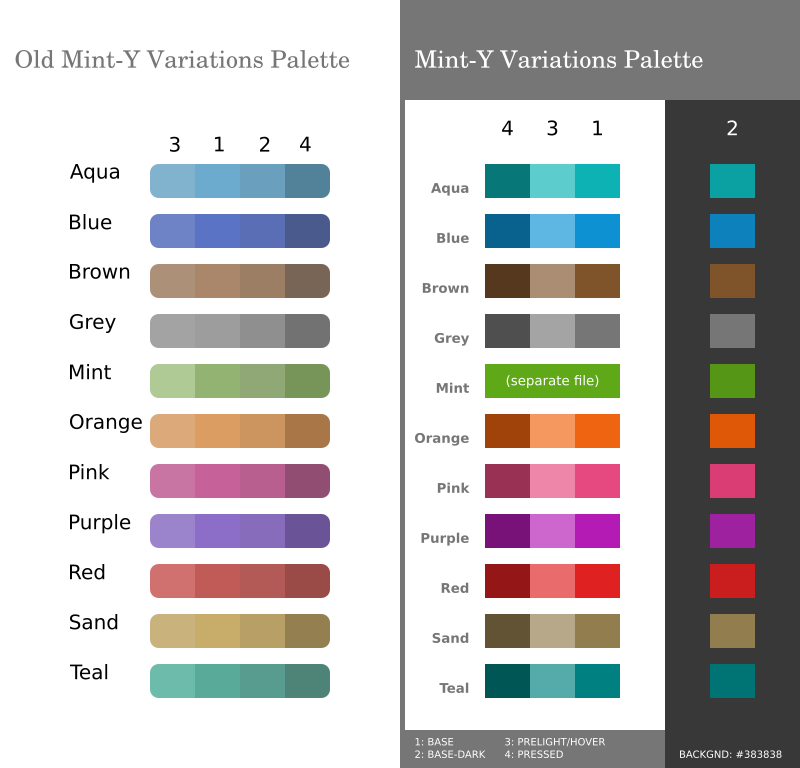 mint-y new palette